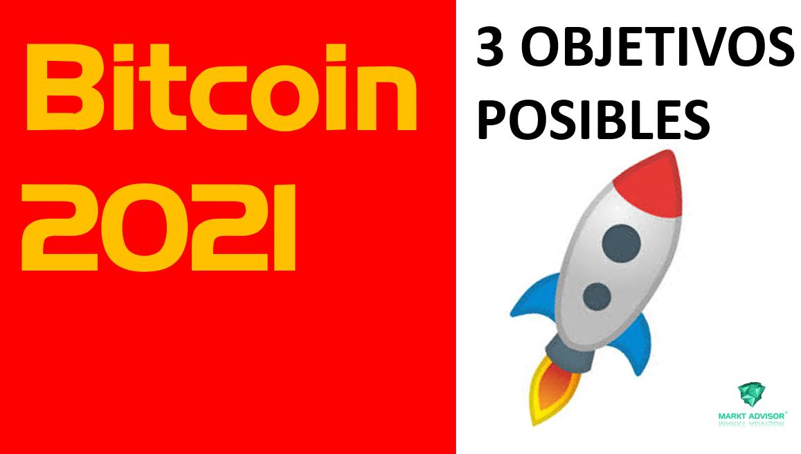 bitcoin 2021 prediccion mientras esté cotizando encima de 20.000€